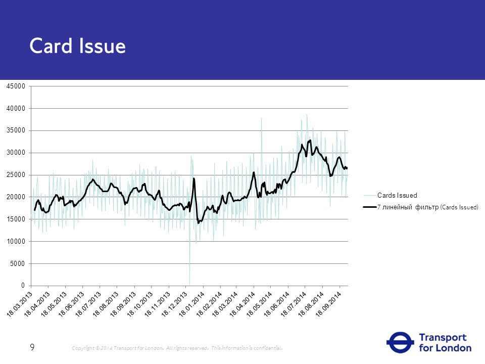 Card Issue 9 Copyright © 2014 Transport for London.