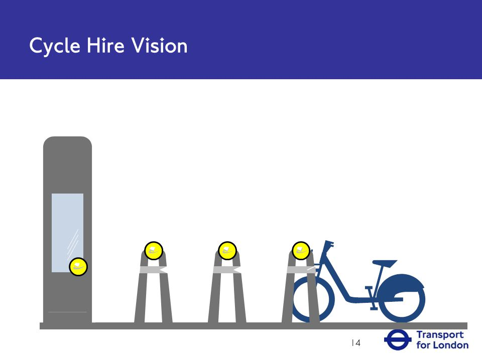 Cycle Hire Vision 14