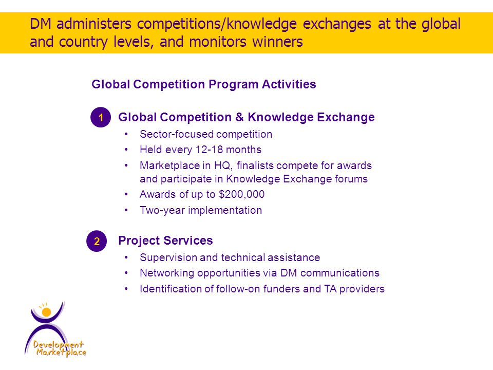 Global Competition & Knowledge Exchange Sector-focused competition Held every months Marketplace in HQ, finalists compete for awards and participate in Knowledge Exchange forums Awards of up to $200,000 Two-year implementation Project Services Supervision and technical assistance Networking opportunities via DM communications Identification of follow-on funders and TA providers DM administers competitions/knowledge exchanges at the global and country levels, and monitors winners Global Competition Program Activities 1 2