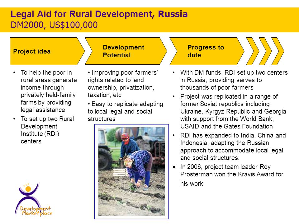 Legal Aid for Rural Development, Russia DM2000, US$100,000 Project idea To help the poor in rural areas generate income through privately held-family farms by providing legal assistance To set up two Rural Development Institute (RDI) centers Development Potential Progress to date With DM funds, RDI set up two centers in Russia, providing serves to thousands of poor farmers Project was replicated in a range of former Soviet republics including Ukraine, Kyrgyz Republic and Georgia with support from the World Bank, USAID and the Gates Foundation RDI has expanded to India, China and Indonesia, adapting the Russian approach to accommodate local legal and social structures.