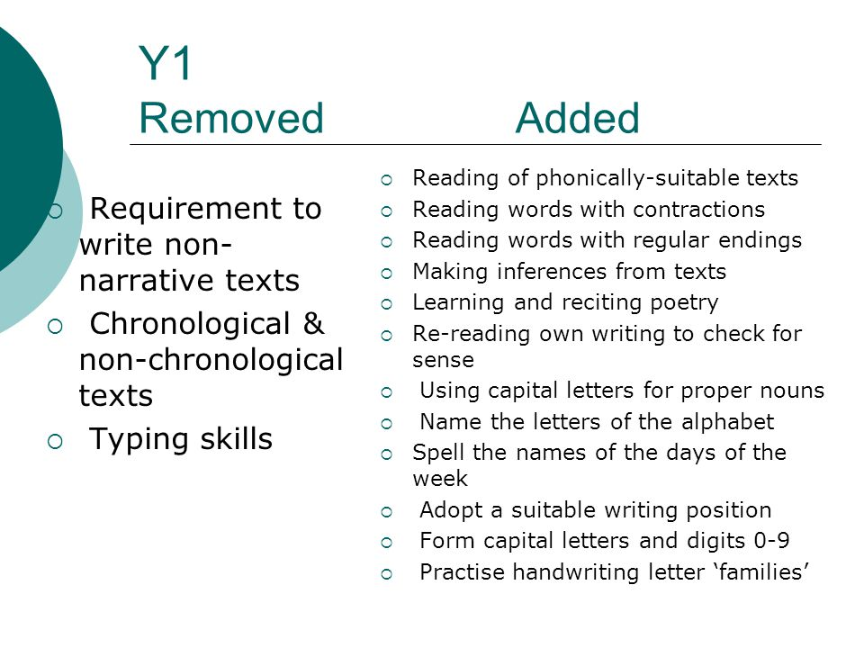 Y1 Removed Added  Requirement to write non- narrative texts  Chronological & non-chronological texts  Typing skills  Reading of phonically-suitable texts  Reading words with contractions  Reading words with regular endings  Making inferences from texts  Learning and reciting poetry  Re-reading own writing to check for sense  Using capital letters for proper nouns  Name the letters of the alphabet  Spell the names of the days of the week  Adopt a suitable writing position  Form capital letters and digits 0-9  Practise handwriting letter 'families'