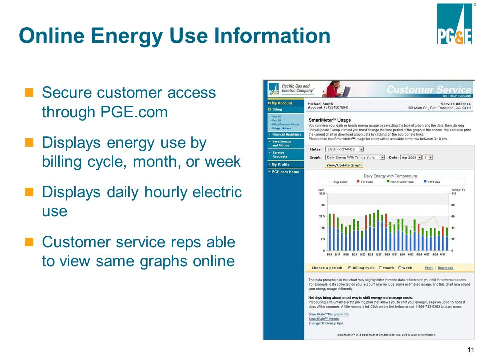 11 Secure customer access through PGE.com Displays energy use by billing cycle, month, or week Displays daily hourly electric use Customer service reps able to view same graphs online Online Energy Use Information
