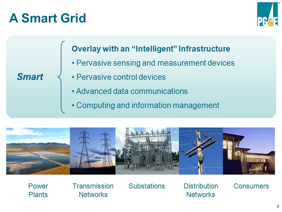 6 A Smart Grid Overlay with an Intelligent Infrastructure Pervasive sensing and measurement devices Pervasive control devices Advanced data communications Computing and information management Smart Power Plants Transmission Networks SubstationsDistribution Networks Consumers