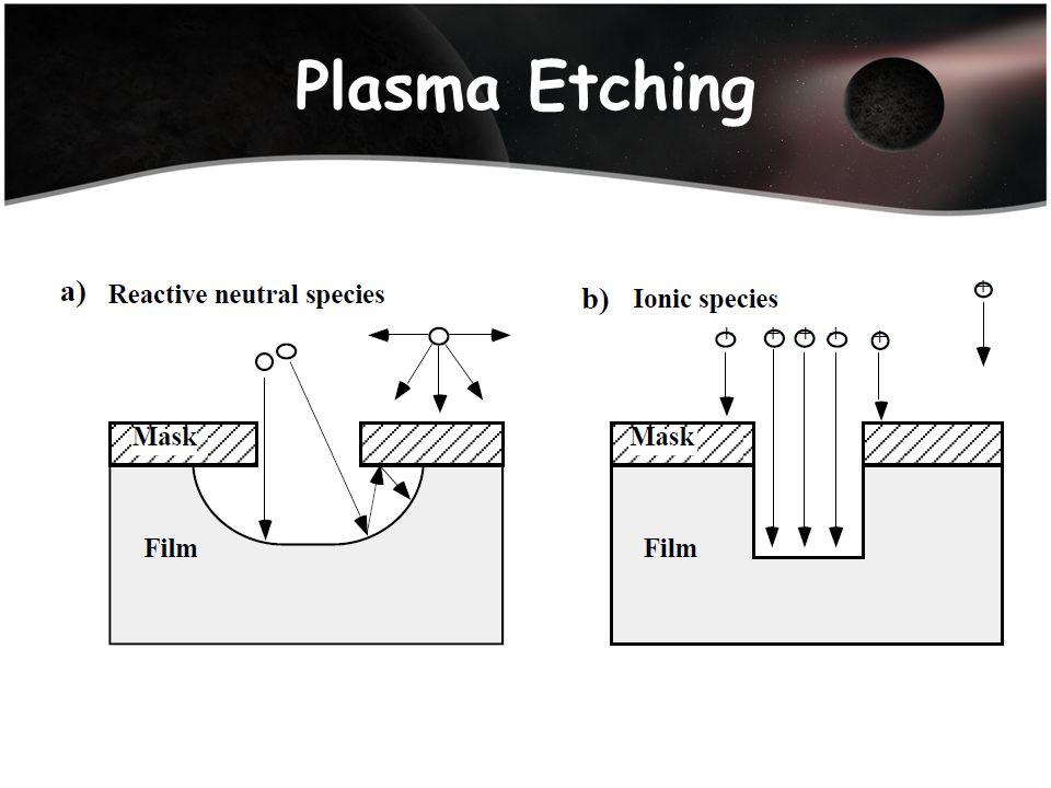 21 plasma etching