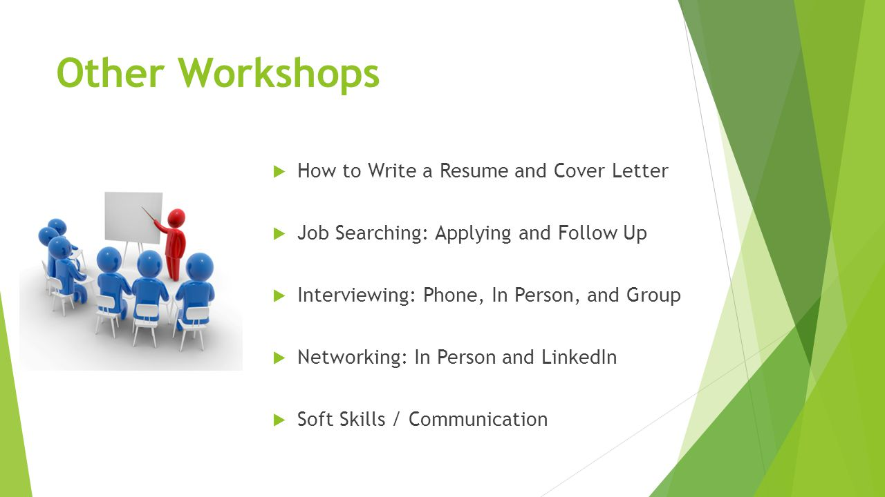 Other Workshops  How to Write a Resume and Cover Letter  Job Searching: Applying and Follow Up  Interviewing: Phone, In Person, and Group  Networking: In Person and LinkedIn  Soft Skills / Communication
