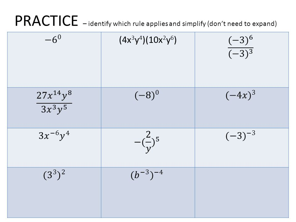 PRACTICE – identify which rule applies and simplify (don't need to expand) (4x 3 y 4 )(10x 2 y 6 )