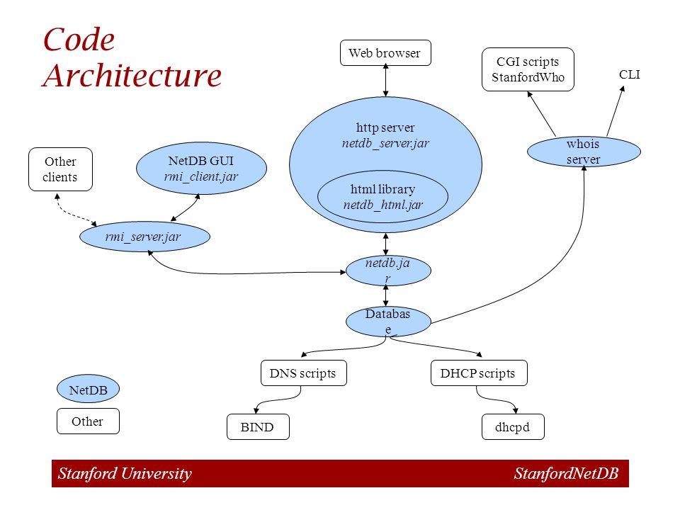 Stanford University StanfordNetDB Stanford NetDB- An Open