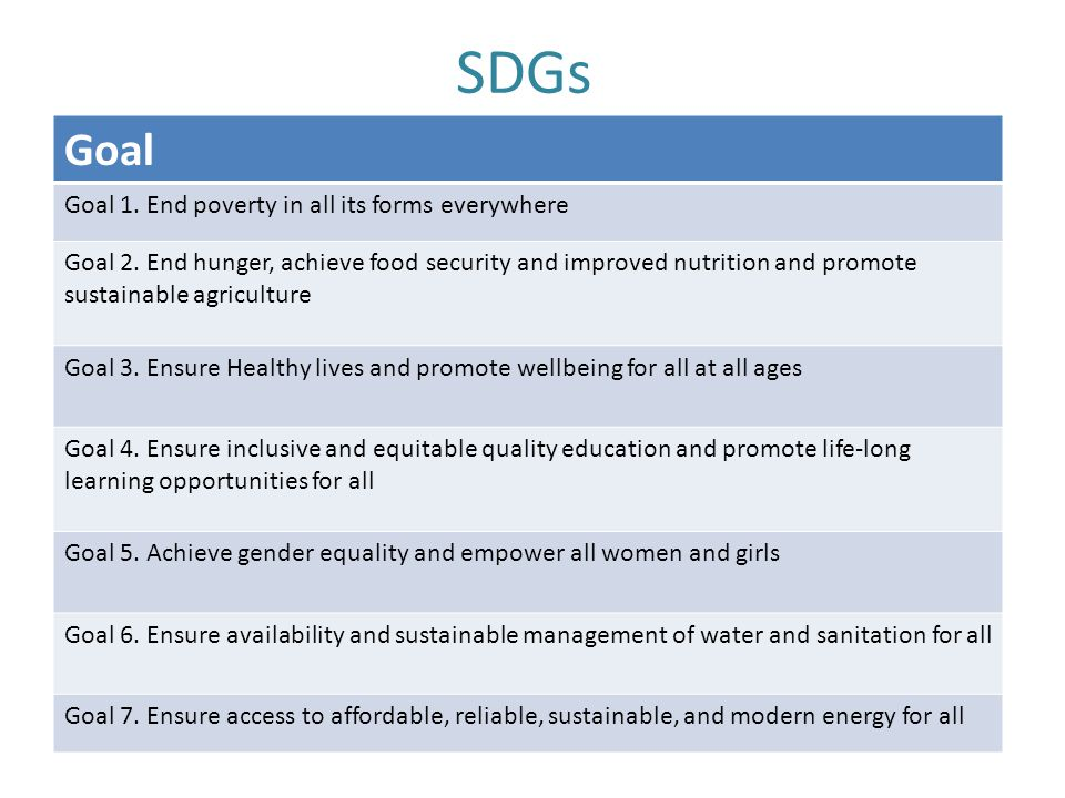 SDGs Goal Goal 1. End poverty in all its forms everywhere Goal 2.