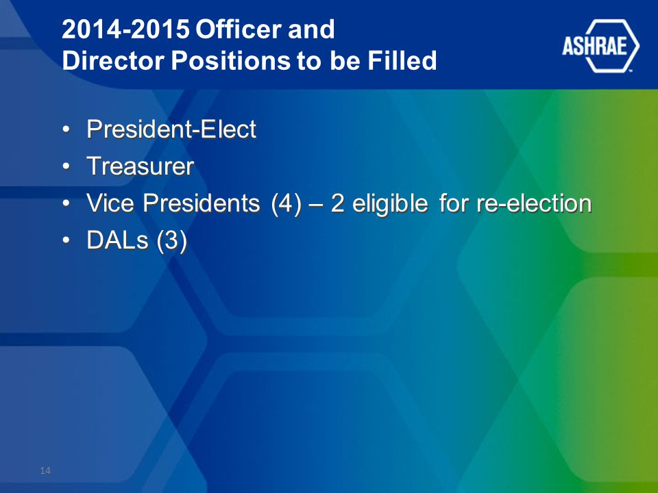 Officer and Director Positions to be Filled President-Elect Treasurer Vice Presidents (4) – 2 eligible for re-election DALs (3) President-Elect Treasurer Vice Presidents (4) – 2 eligible for re-election DALs (3) 14