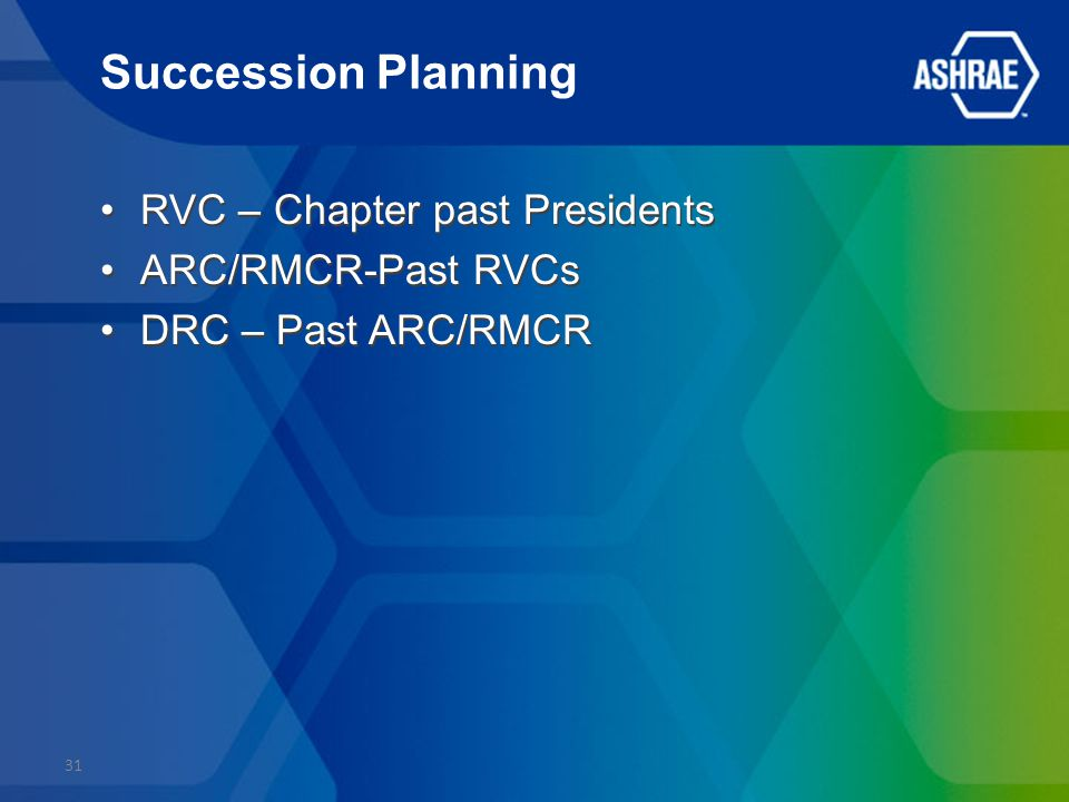 Succession Planning RVC – Chapter past Presidents ARC/RMCR-Past RVCs DRC – Past ARC/RMCR RVC – Chapter past Presidents ARC/RMCR-Past RVCs DRC – Past ARC/RMCR 31