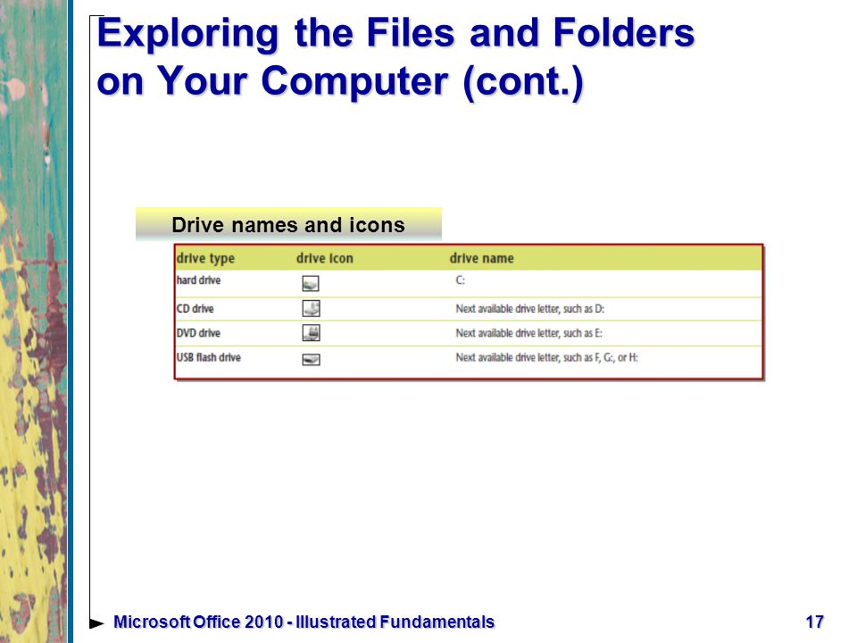 17Microsoft Office Illustrated Fundamentals Exploring the Files and Folders on Your Computer (cont.) Drive names and icons