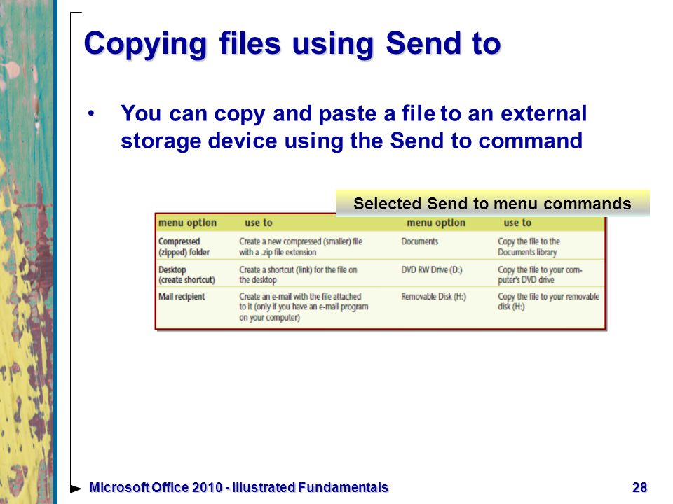 Copying files using Send to You can copy and paste a file to an external storage device using the Send to command 28Microsoft Office Illustrated Fundamentals Selected Send to menu commands