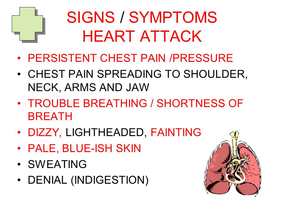 SIGNS / SYMPTOMS HEART ATTACK PERSISTENT CHEST PAIN /PRESSURE CHEST PAIN SPREADING TO SHOULDER, NECK, ARMS AND JAW TROUBLE BREATHING / SHORTNESS OF BREATH DIZZY, LIGHTHEADED, FAINTING PALE, BLUE-ISH SKIN SWEATING DENIAL (INDIGESTION)