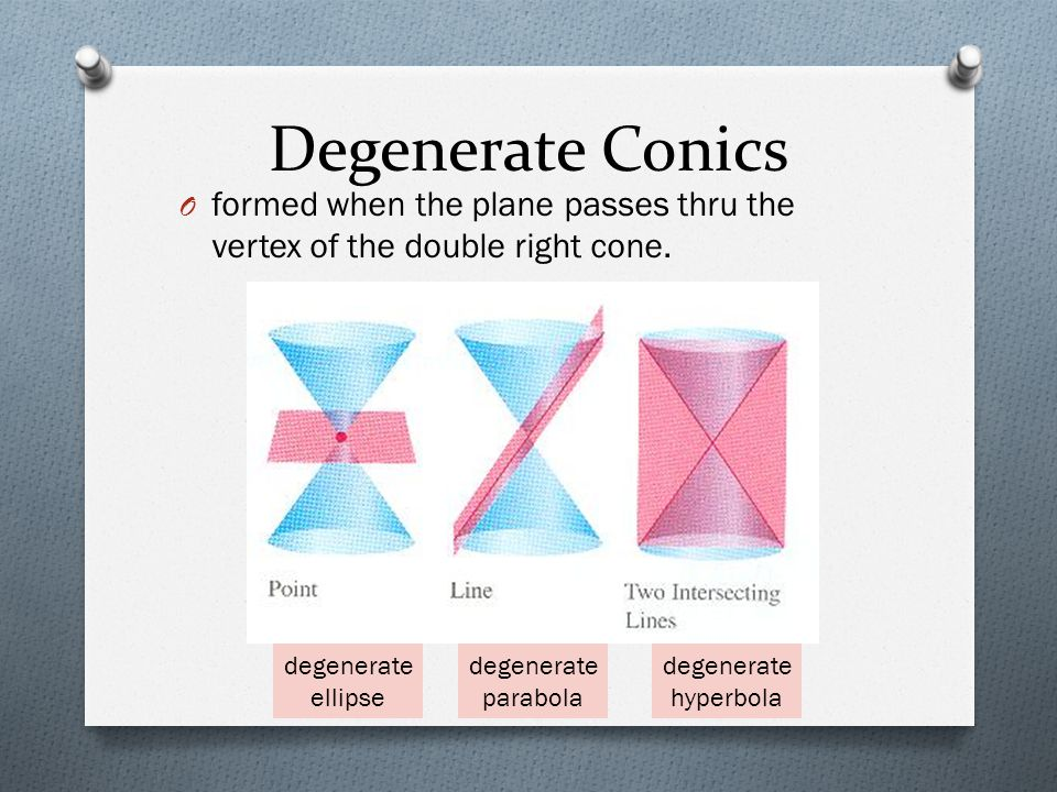 Conic Sections Formed when a plane intersects a double right cone.