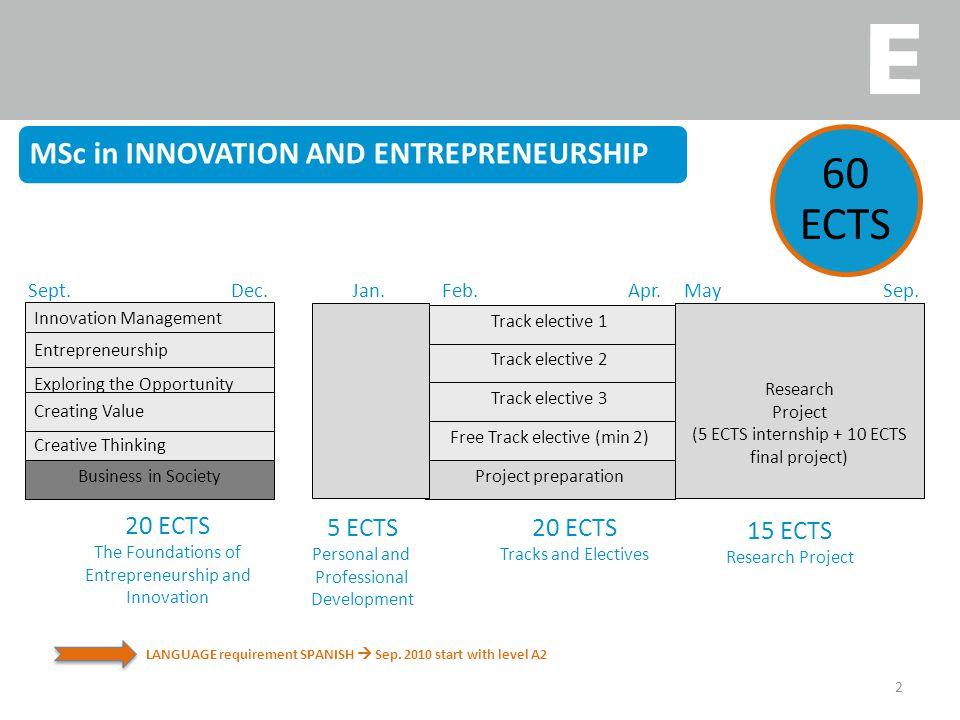 1 MSc in Innovation and Entrepreneurship Program