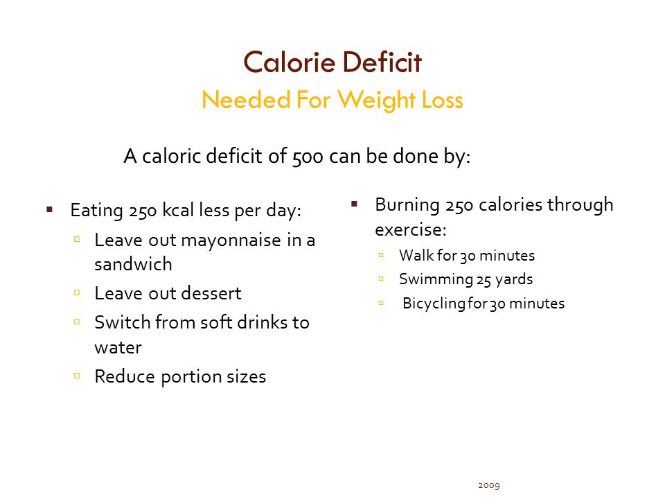 Calorie Deficit Needed For Weight Loss  Eating 250 kcal less per day:  Leave out mayonnaise in a sandwich  Leave out dessert  Switch from soft drinks to water  Reduce portion sizes  Burning 250 calories through exercise:  Walk for 30 minutes  Swimming 25 yards  Bicycling for 30 minutes 2009 A caloric deficit of 500 can be done by: