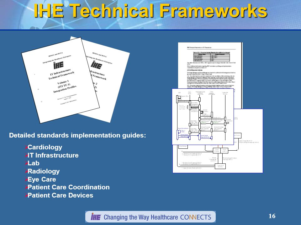 16 IHE Technical Frameworks Detailed standards implementation guides:   Cardiology   IT Infrastructure   Lab   Radiology   Eye Care   Patient Care Coordination   Patient Care Devices