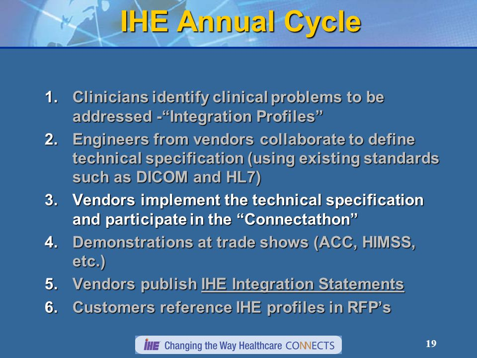 19 IHE Annual Cycle 1.Clinicians identify clinical problems to be addressed - Integration Profiles 2.Engineers from vendors collaborate to define technical specification (using existing standards such as DICOM and HL7) 3.Vendors implement the technical specification and participate in the Connectathon 4.Demonstrations at trade shows (ACC, HIMSS, etc.) 5.Vendors publish IHE Integration Statements 6.Customers reference IHE profiles in RFP's