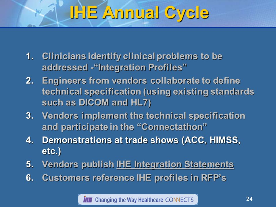 24 IHE Annual Cycle 1.Clinicians identify clinical problems to be addressed - Integration Profiles 2.Engineers from vendors collaborate to define technical specification (using existing standards such as DICOM and HL7) 3.Vendors implement the technical specification and participate in the Connectathon 4.Demonstrations at trade shows (ACC, HIMSS, etc.) 5.Vendors publish IHE Integration Statements 6.Customers reference IHE profiles in RFP's