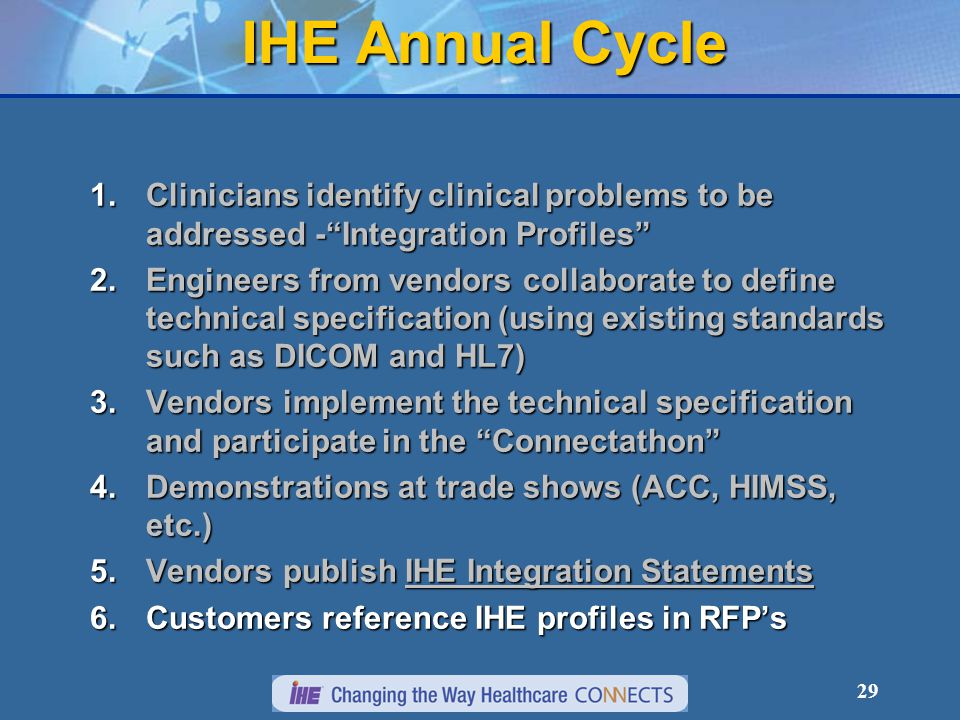 29 IHE Annual Cycle 1.Clinicians identify clinical problems to be addressed - Integration Profiles 2.Engineers from vendors collaborate to define technical specification (using existing standards such as DICOM and HL7) 3.Vendors implement the technical specification and participate in the Connectathon 4.Demonstrations at trade shows (ACC, HIMSS, etc.) 5.Vendors publish IHE Integration Statements 6.Customers reference IHE profiles in RFP's