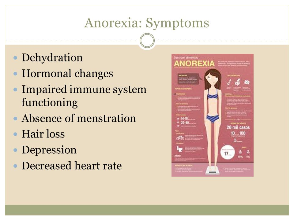 EATING DISORDERS  - ppt download
