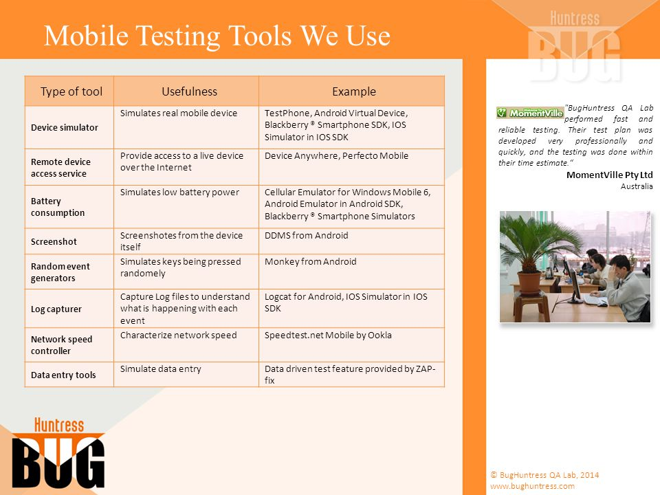 Expert-level Testing – For Success Of Your Software Testing