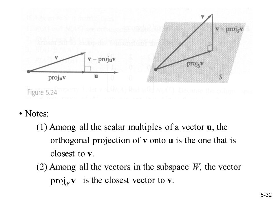 5-32 Notes: (1) Among all the scalar multiples of a vector u, the orthogonal projection of v onto u is the one that is closest to v.