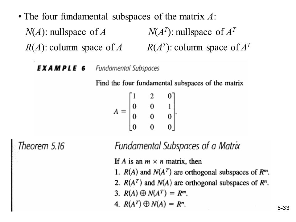 5-33 The four fundamental subspaces of the matrix A: N(A): nullspace of A N(A T ): nullspace of A T R(A): column space of A R(A T ): column space of A T