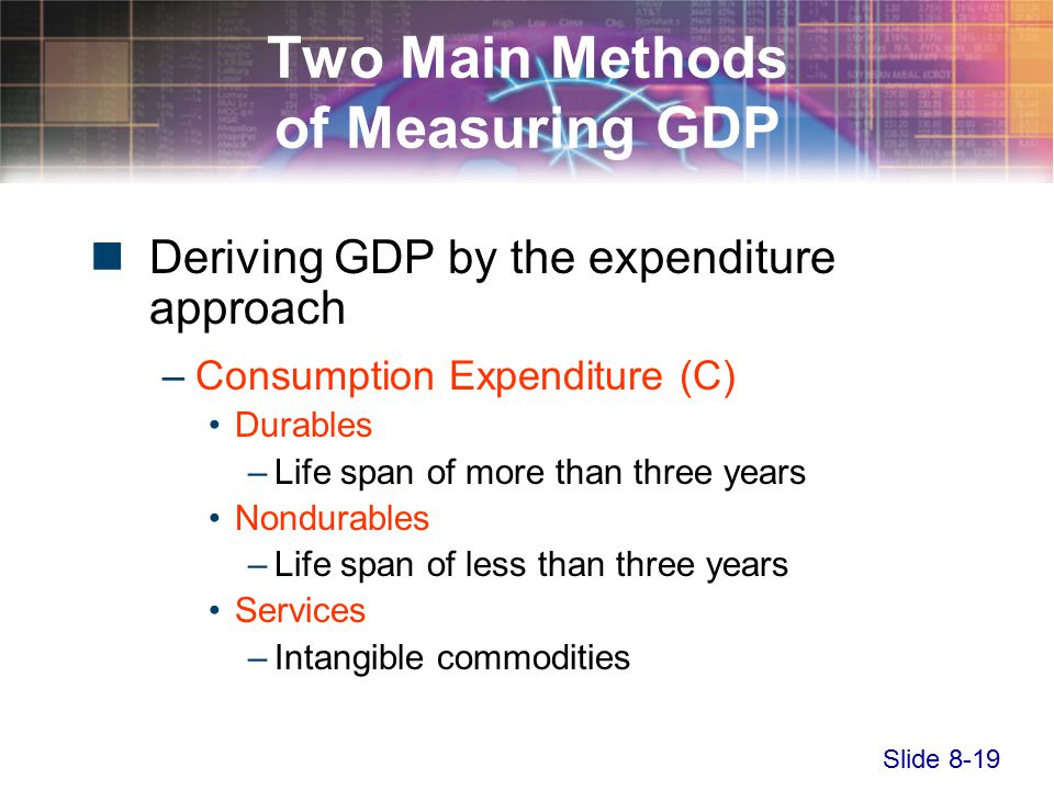 Slide 8-19 Two Main Methods of Measuring GDP Deriving GDP by the expenditure approach –Consumption Expenditure (C) Durables –Life span of more than three years Nondurables –Life span of less than three years Services –Intangible commodities