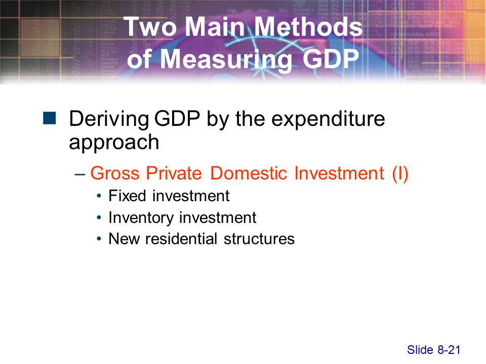 Slide 8-21 Two Main Methods of Measuring GDP Deriving GDP by the expenditure approach –Gross Private Domestic Investment (I) Fixed investment Inventory investment New residential structures