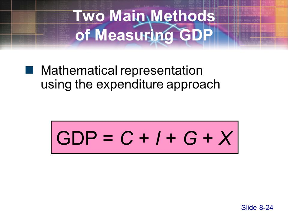 Slide 8-24 Two Main Methods of Measuring GDP Mathematical representation using the expenditure approach GDP = C + I + G + X