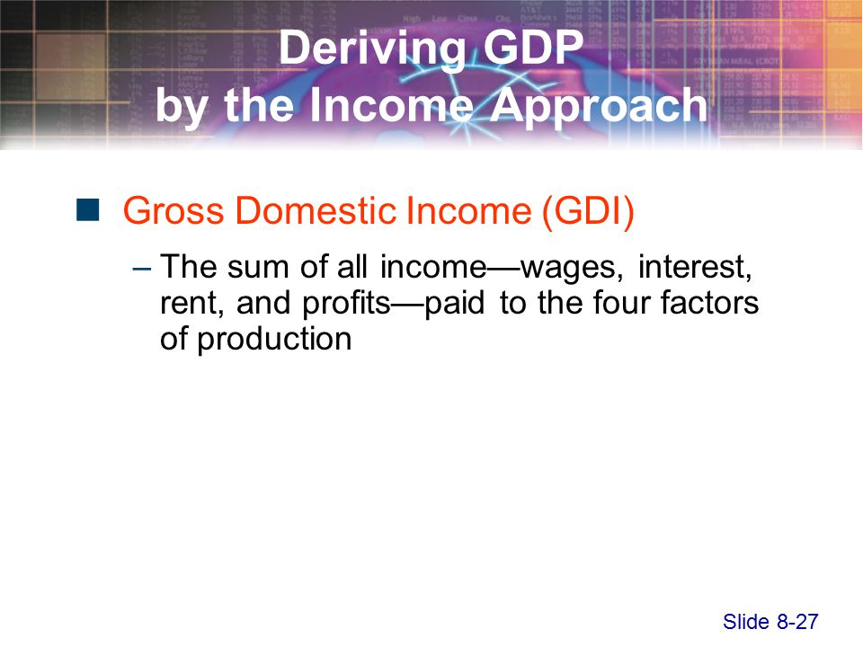 Slide 8-27 Deriving GDP by the Income Approach Gross Domestic Income (GDI) –The sum of all income—wages, interest, rent, and profits—paid to the four factors of production