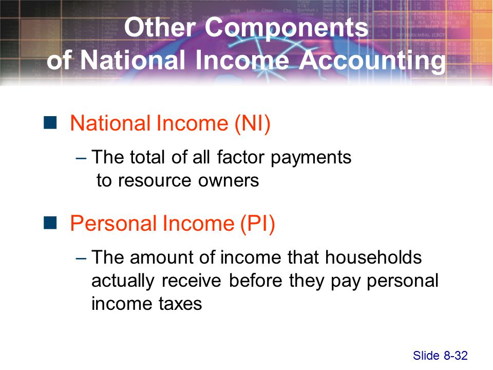 Slide 8-32 Other Components of National Income Accounting National Income (NI) –The total of all factor payments to resource owners Personal Income (PI) –The amount of income that households actually receive before they pay personal income taxes