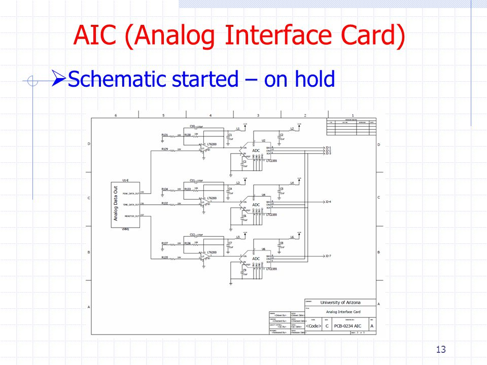 AIC (Analog Interface Card)  Schematic started – on hold 13