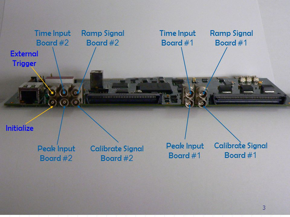 3 Ramp Signal Board # 2 Time Input Board # 2 Calibrate Signal Board # 2 Initialize Peak Input Board # 2 External Trigger Time Input Board # 1 Ramp Signal Board # 1 Peak Input Board # 1 Calibrate Signal Board # 1