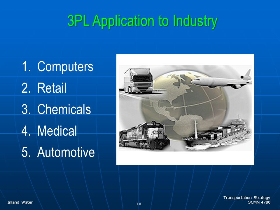 Transportation Strategy SCMN PL Application to Industry Inland Water 1.Computers 2.Retail 3.Chemicals 4.Medical 5.Automotive