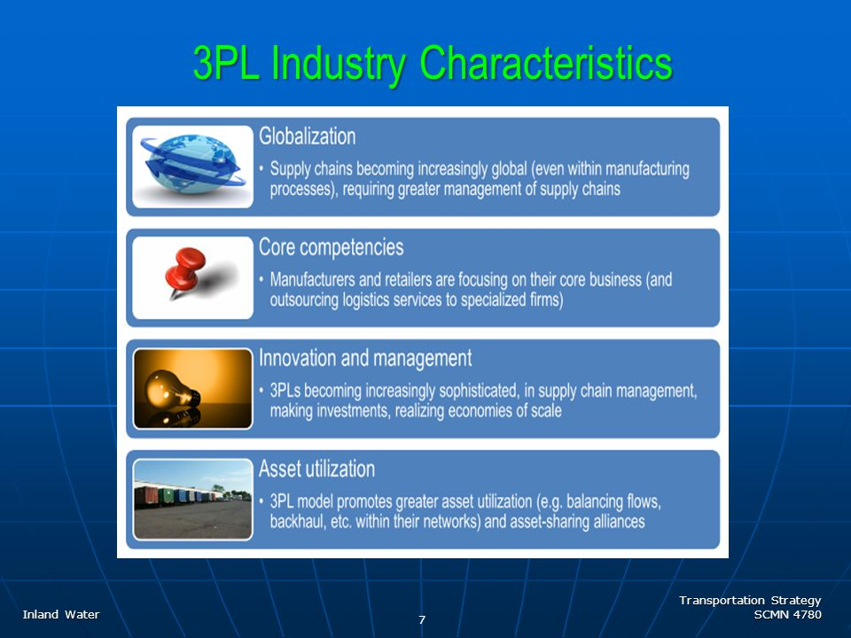 Transportation Strategy SCMN PL Industry Characteristics Inland Water