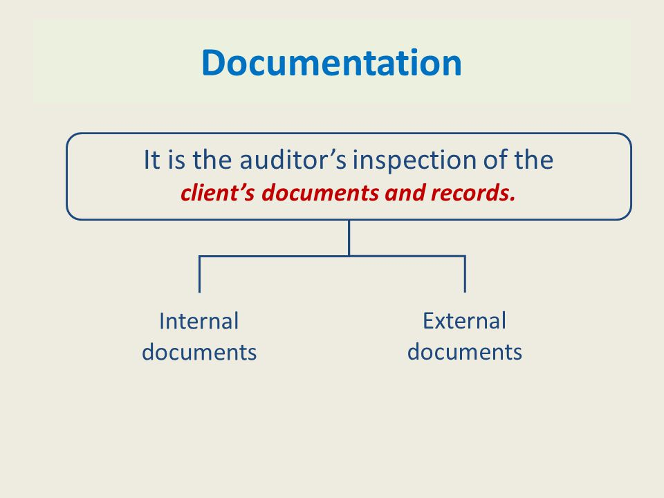 Documentation It is the auditor's inspection of the client's documents and records.