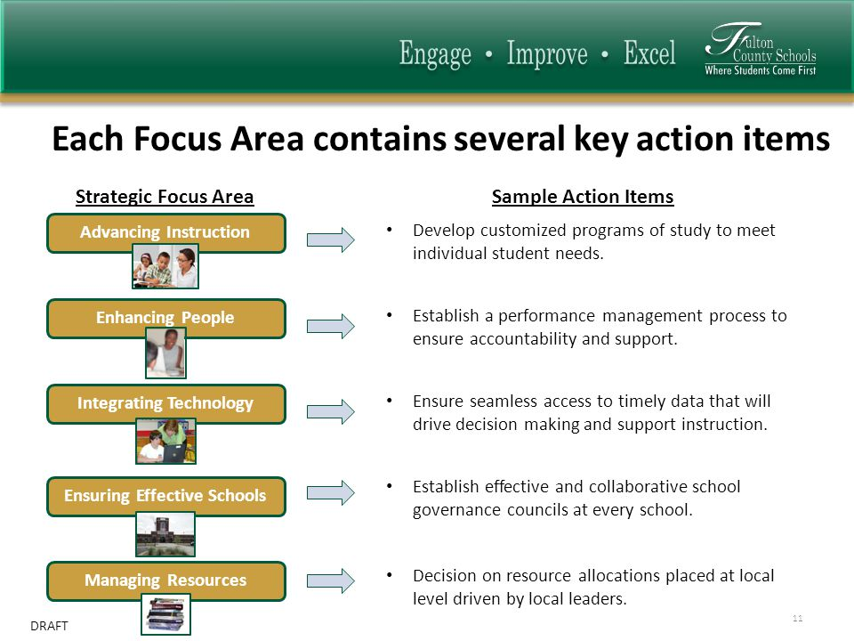 DRAFT 11 Strategic Focus AreaSample Action Items Decision on resource allocations placed at local level driven by local leaders.