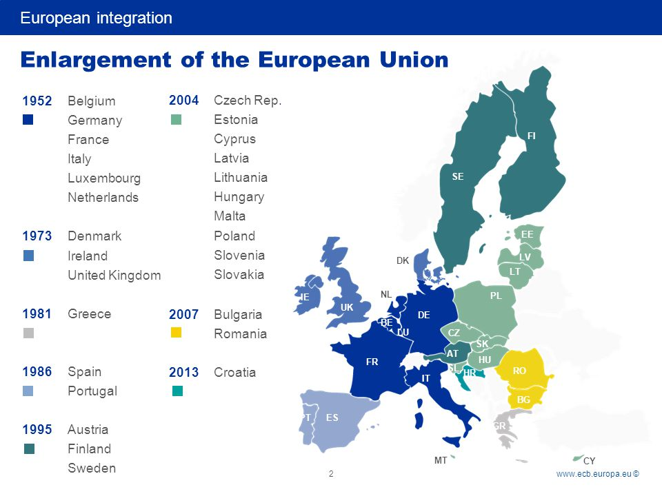 """european integration 2 The european union needs to undergo a revolution founded on """"pragmatic wishful thinking"""" that will make it more modern, global, networked, and effective but for """"eu 20"""" to become."""