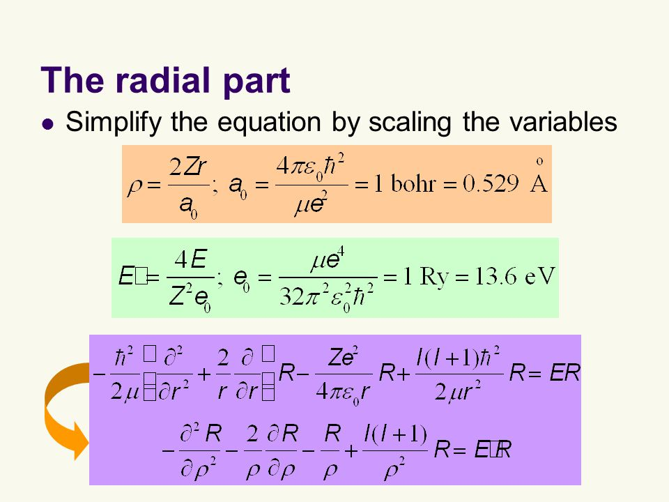 The radial part Simplify the equation by scaling the variables