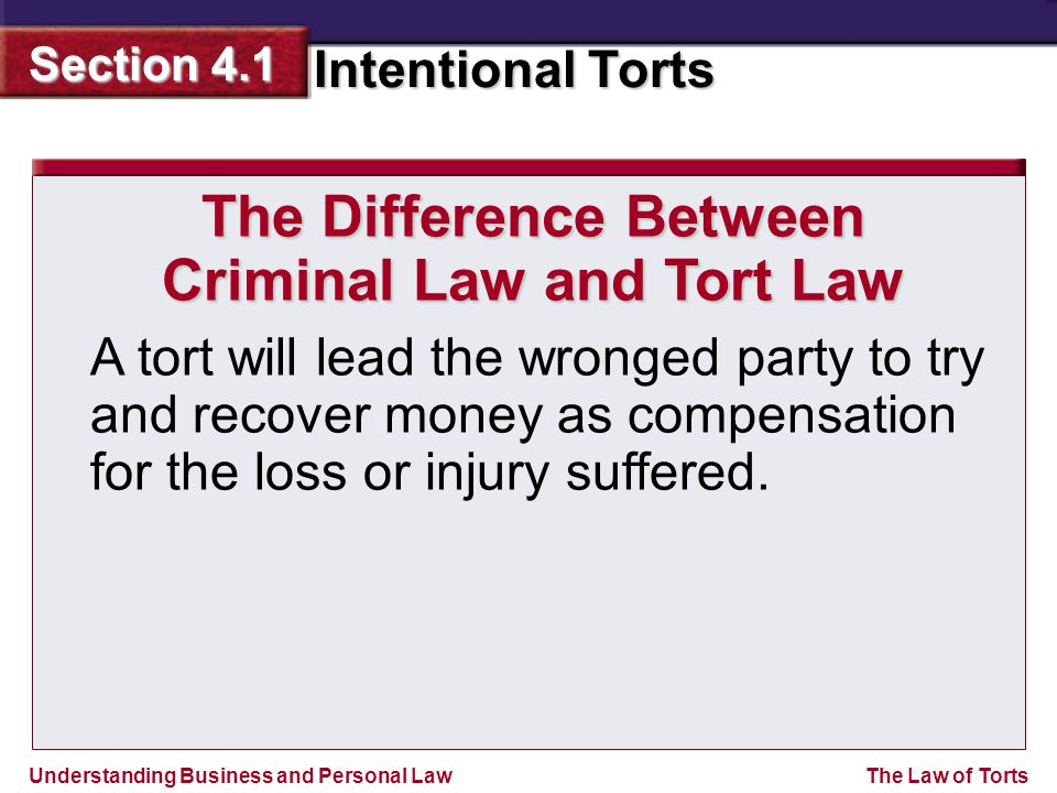 Understanding Business and Personal Law Intentional Torts Section 4.1 The Law of Torts A tort will lead the wronged party to try and recover money as compensation for the loss or injury suffered.