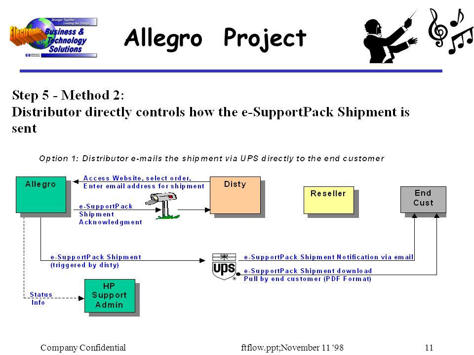 Company Confidentialftflow ppt