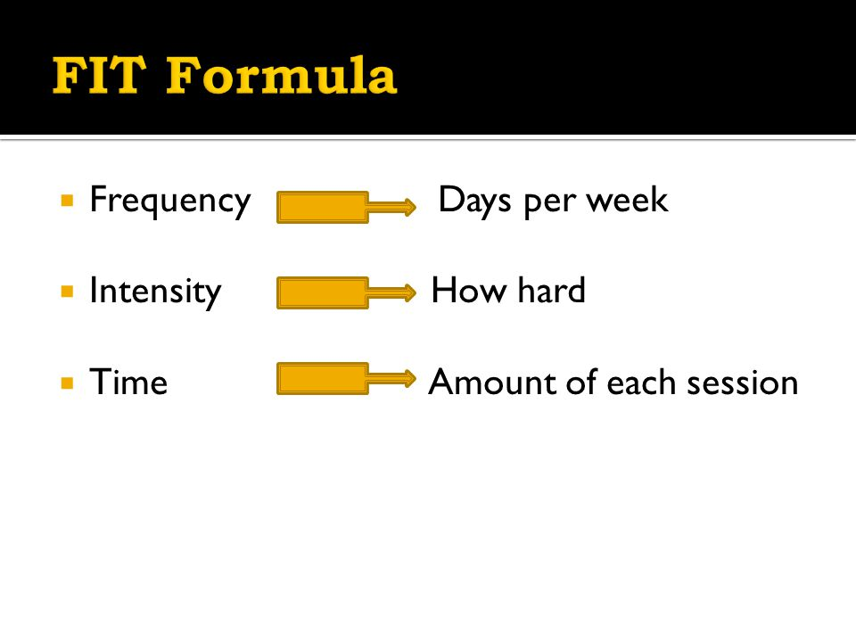  Frequency Days per week  Intensity How hard  Time Amount of each session