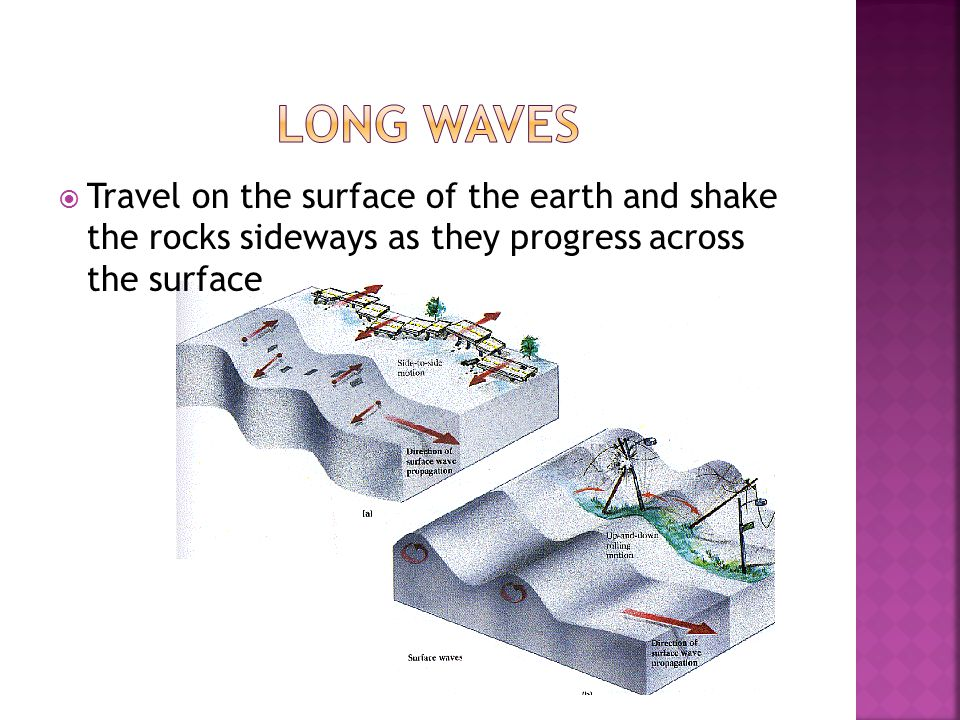  Travel on the surface of the earth and shake the rocks sideways as they progress across the surface