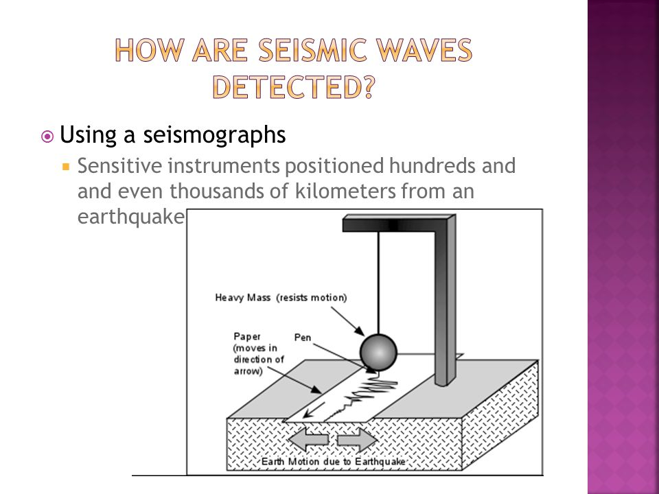  Using a seismographs  Sensitive instruments positioned hundreds and and even thousands of kilometers from an earthquake