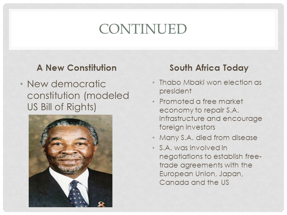 CONTINUED A New Constitution New democratic constitution (modeled US Bill of Rights) South Africa Today Thabo Mbaki won election as president Promoted a free market economy to repair S.A.