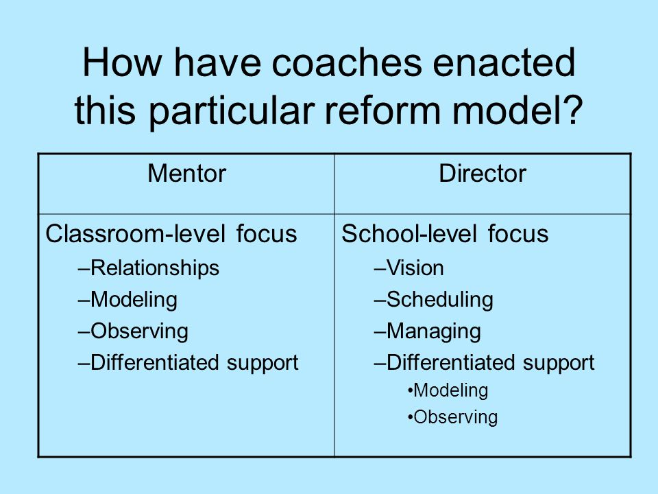 How have coaches enacted this particular reform model.
