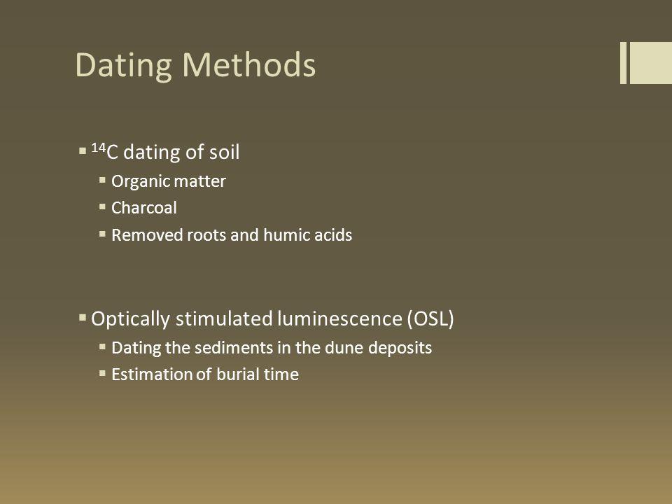 Jewish dating matchmaking