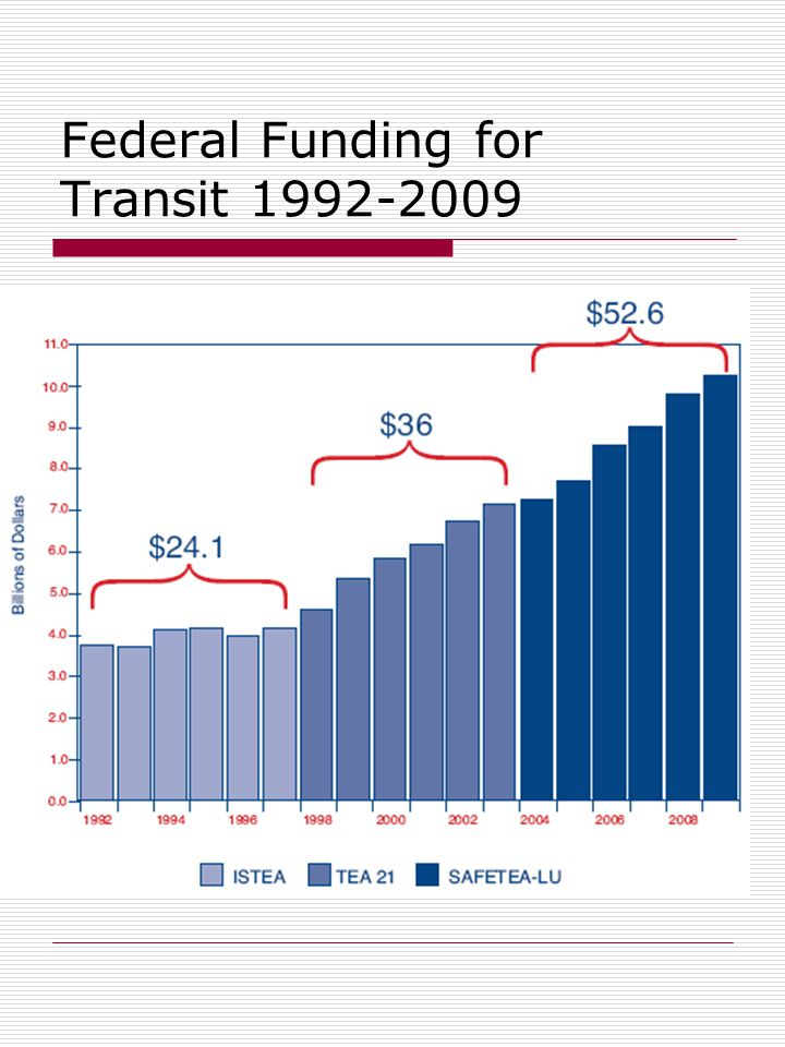 Federal Funding for Transit